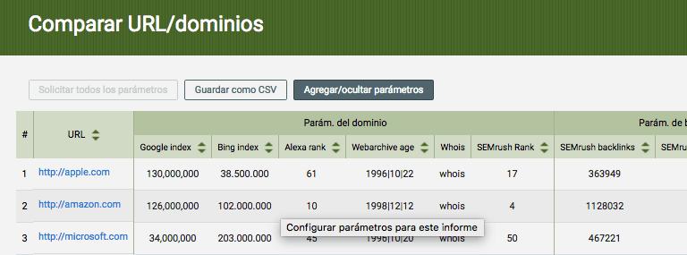 Comparación de URLs y dominios con SEOquake