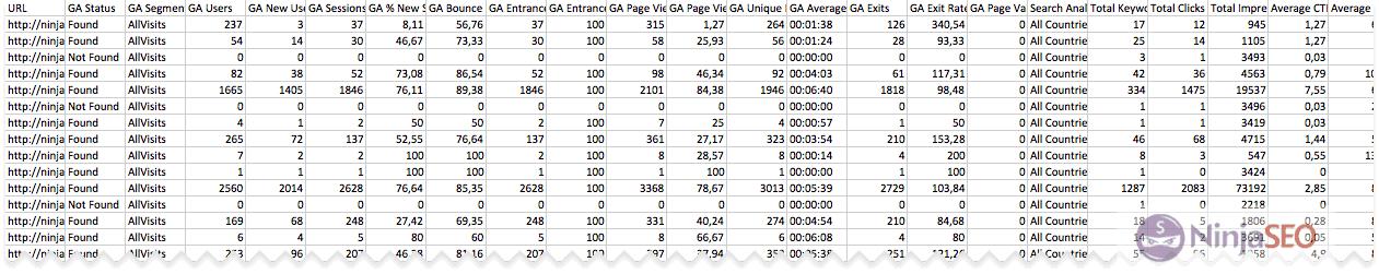 Datos Google Analytics y Search Console aumentados con URL Profiler