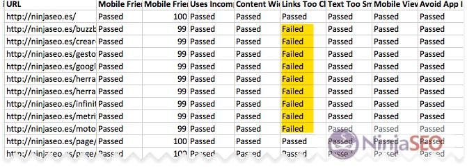 Indicaciones para optimizacion movil de PageSpeed con URL Profiler