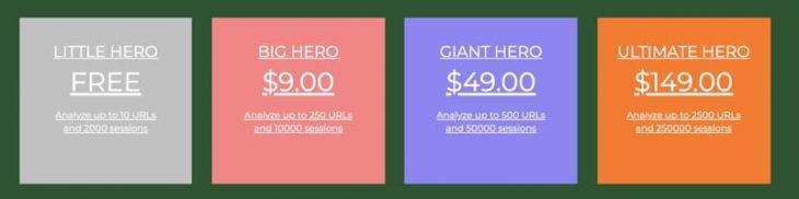 Keyword Hero Planes De Precios Ninjaseo
