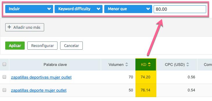 Metrica para evaluar la dificultad de posicionar Keywords con SEMrush
