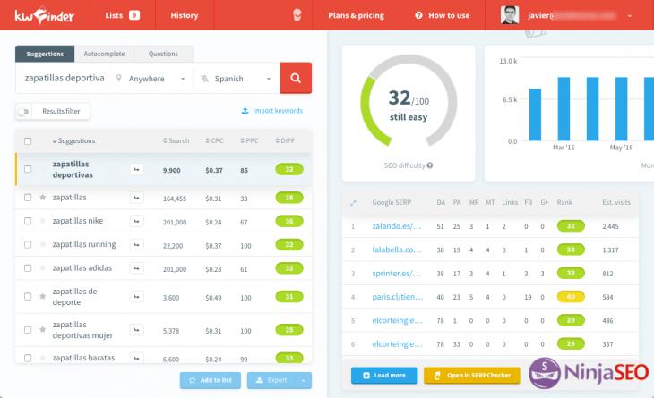 Kwfinder herramienta para investigación de Keywords