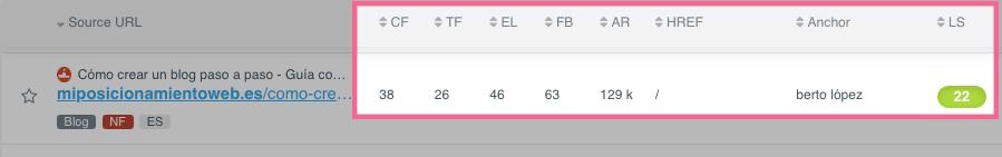 Métricas del enlace en LinkMiner