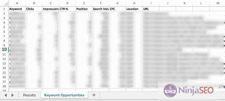 Oportunidades de Keywords con URL Profiler