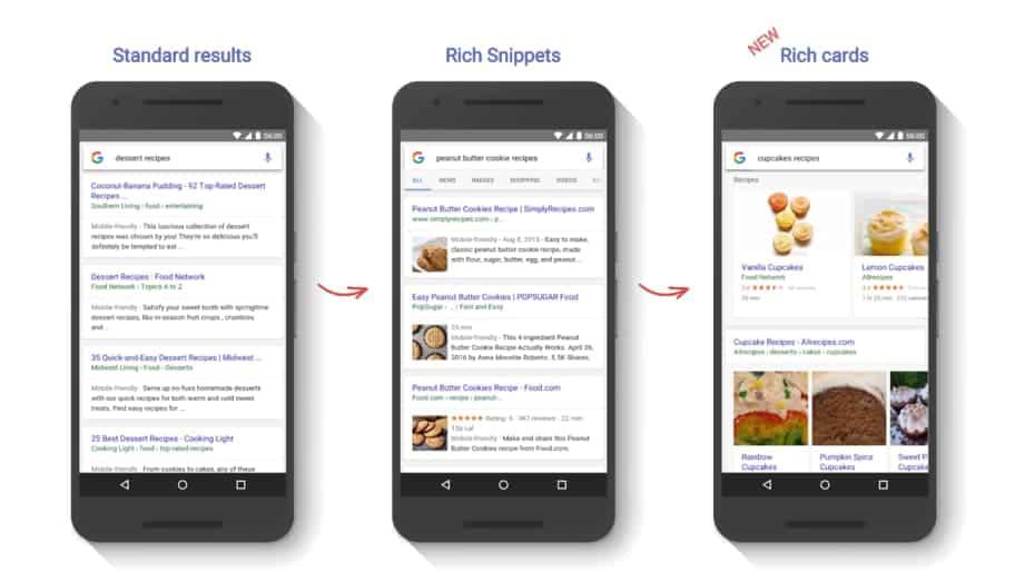 """Resultados móviles en Google con """"Rich Snipets"""" y """"Rich cards"""""""