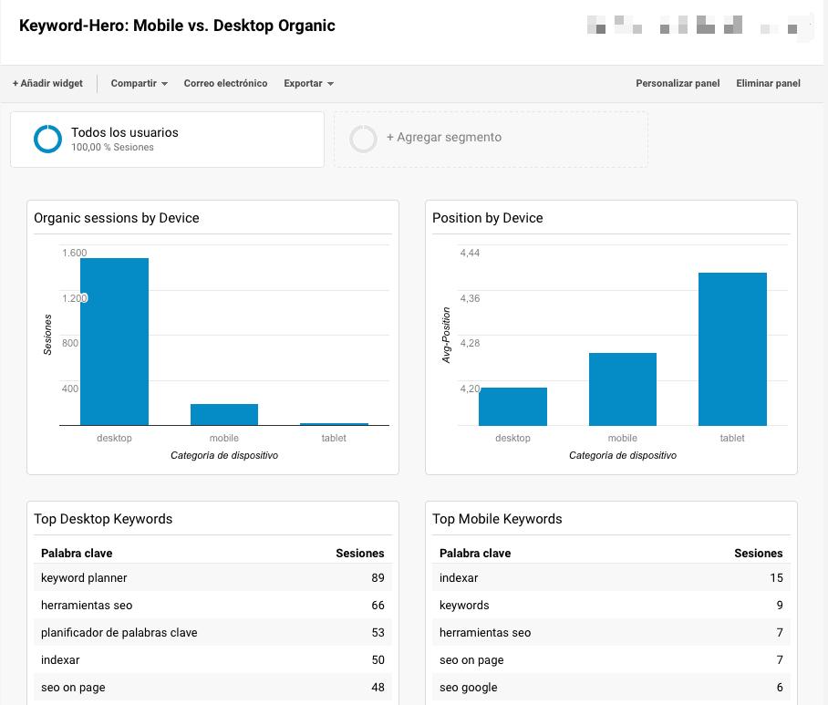 Resultados móviles vs desktop con Keyword Hero