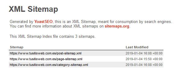 Un mapa XML generado por Yoast SEO