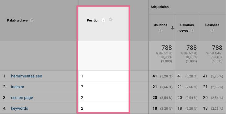 Visualiza qué posición ocupan tus keywords en los resultados