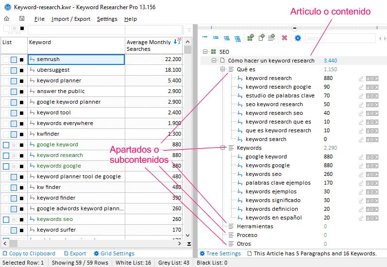 Agrupando palabras clave con keyword researcher pro para el contenido