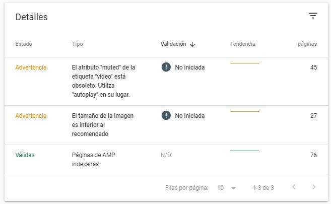 Detalles del informe de AMP en Search Console