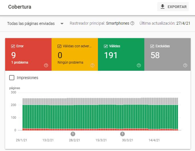 Informe de cobertura en Search Console