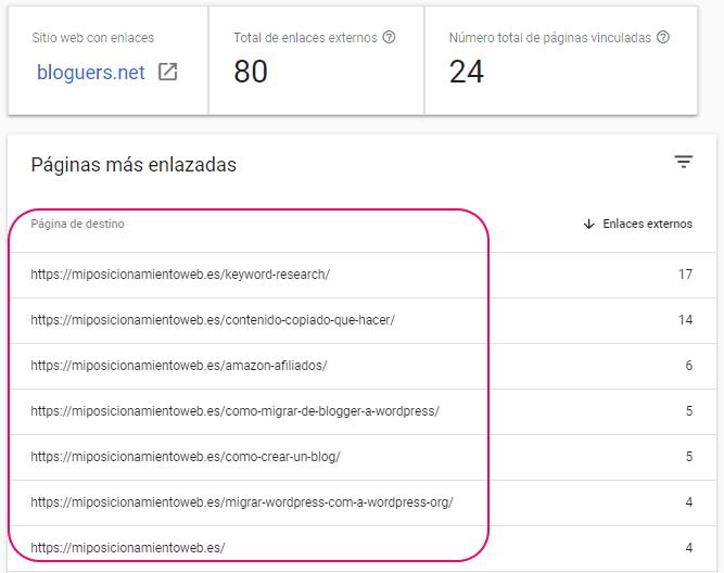 Informe de las páginas más enlazadas desde el sitio externo en Search Console