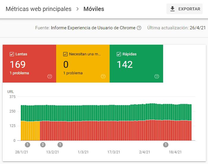 Informe de métricas web principales móviles en Search Console