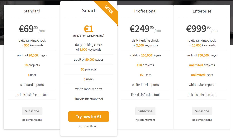 Planes de pago de Open Link Profiler