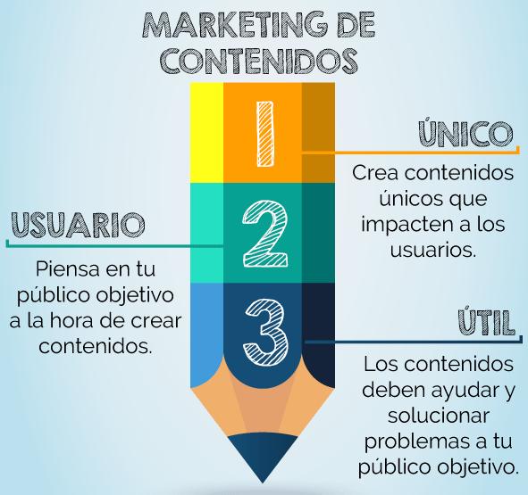 Puntos clave del marketing de contenidos
