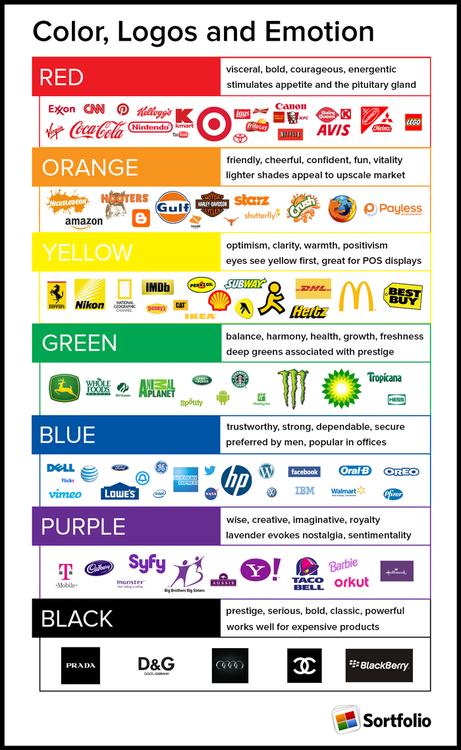Estado de ánimo, logotipo y color