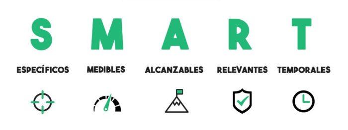 ¿Qué es el indicador KPI SMART?