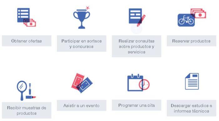 Recursos para generar clientes potenciales en Facebook
