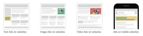 Formato de anuncio de Google Adwords