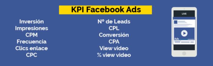 KPI en anuncios de Facebook para estrategias de marketing digital