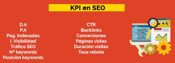 KPI de SEO para estrategias de marketing digital