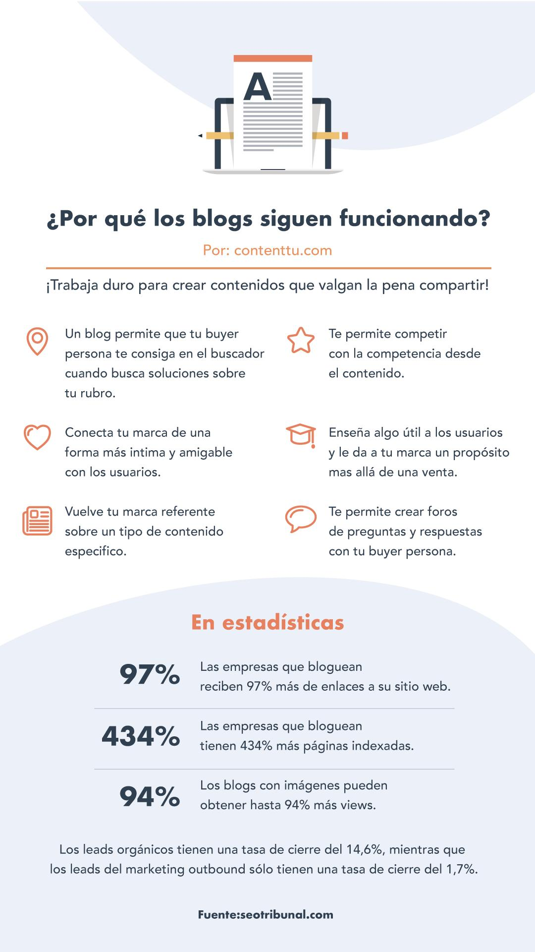 beneficios de los blogs
