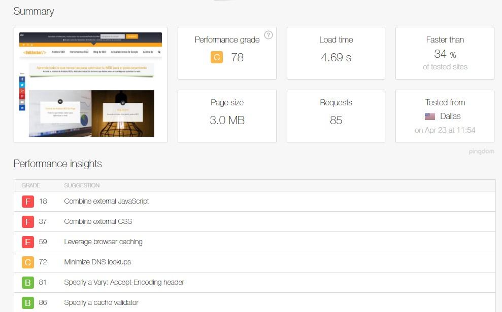 Herramienta de optimización de sitios web Pingdom