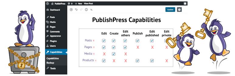 Función PublishPress
