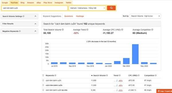 Keyword-Tool le permite buscar palabras clave en Youtube todos los meses.