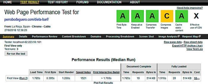 Plantilla de prueba web de Astra Speed