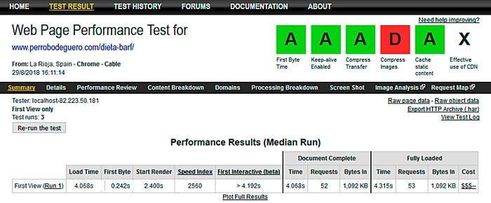 Plantilla web de prueba de velocidad Avada